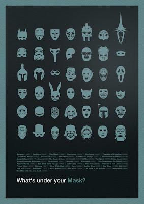 le maschere nel cinema
