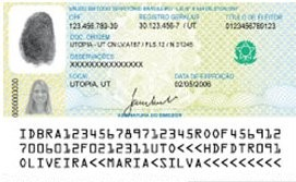 carteira de identidade, ric, registro único identidade civil