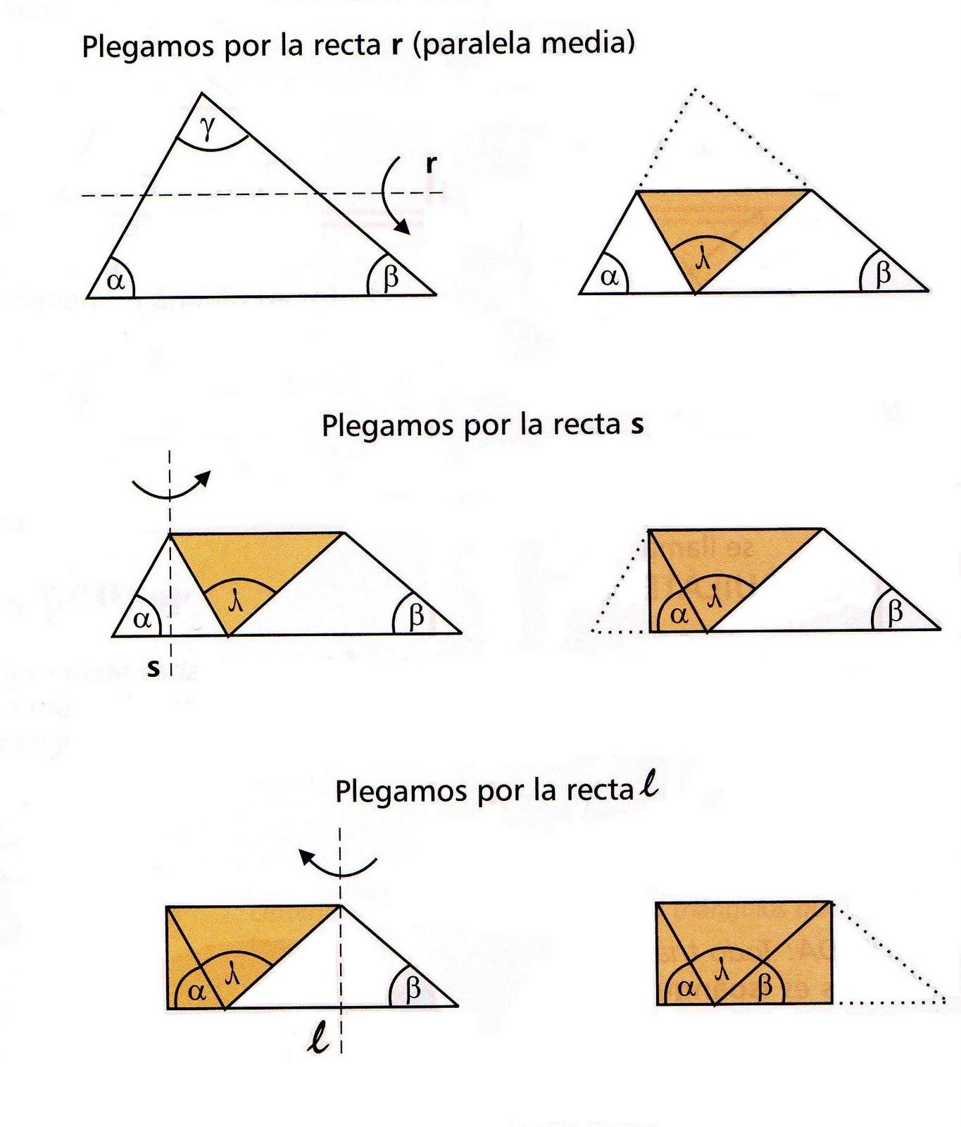 TRIÁNGULOS: Suma de ángulos interiores de un triángulo