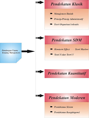 contoh makalah bahasa indonesia format yang benar contoh makalah yuk