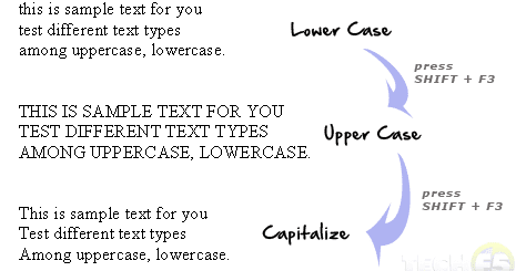 All Capital Letters Converter