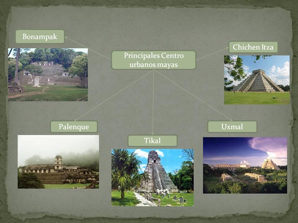 Historia del arte latinoamericano los mayas for Las construcciones de los mayas