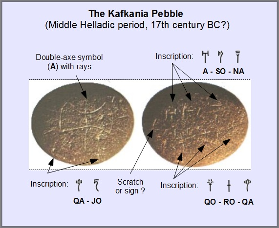 Minoan language blog: The Kafkania Pebble - testament to the ...