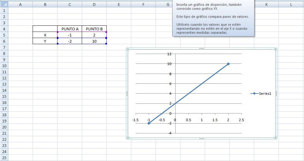 Crear plano cartesiano en microsoft excel taringa for Como crear un plano