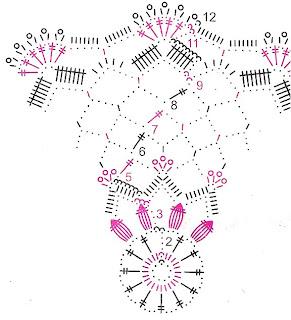 Схема вязания салфтки