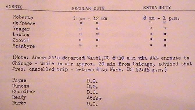Cancelled Chicago trip of 11/2/63 (Secret Service shift report)