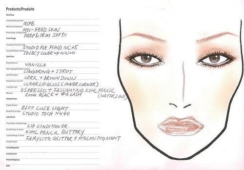 restlessbeauty mac face charts a mei