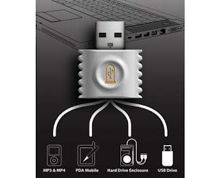 USB Condom