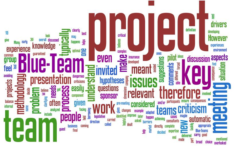 [Wordle+-+Has+Your+Project-Team+Considered.dib]
