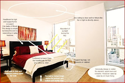 feng shui your bedroom the ultimate feng shui bediology