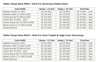 Rental Sewa Mobil Murah Di Semarang