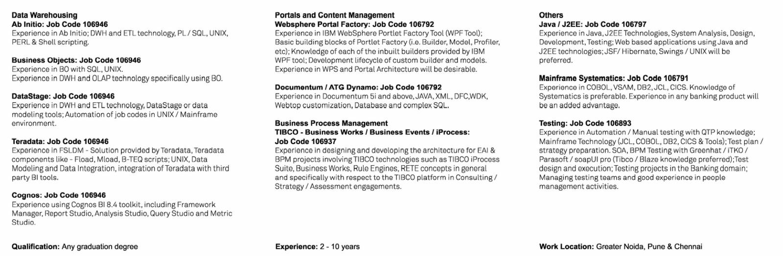 resume upload in wipro 28 images sap resume 100 submit resume