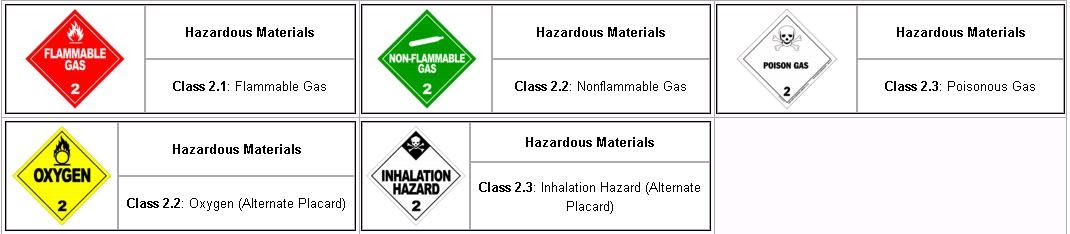 Health And Safety Chemical Hazard And Symbol