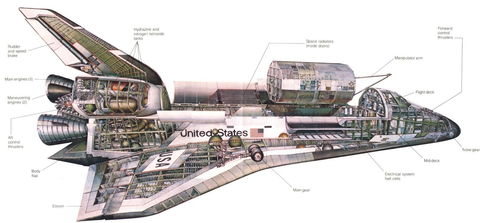 Space Shuttle Blueprint on Fiat 500 Parts Diagram