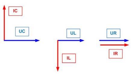Representação Vectorial de uma onda