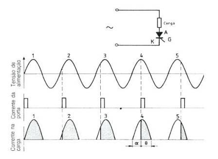 Conhecendo componentes eletronicos - Página 2 Apresenta%C3%A7%C3%A3o12