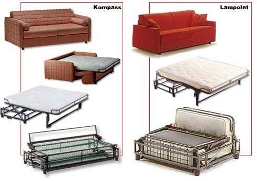 Meccanismi divano letto divano letto divani letto - Divano letto apertura a libro ...