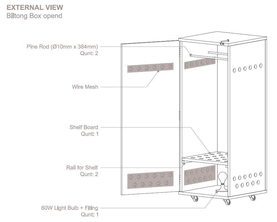 O blog do maboko for Box blueprint maker
