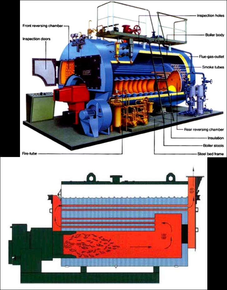 Perawatan Boiler