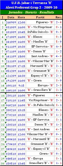 2009-2010 Calendari Aleví 'B' Preferent G2