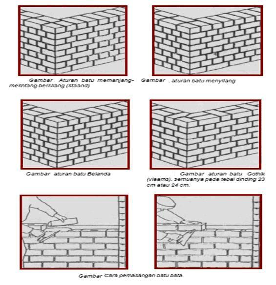 Agar Dinding Kuat dan Aman