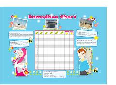 Ramadhan Chart