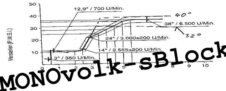 MONOvolk-sBlock