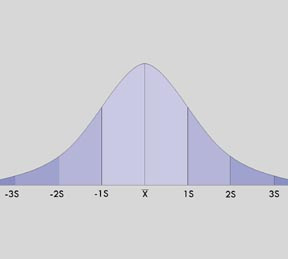 download guild: bell curve powerpoint, Powerpoint templates