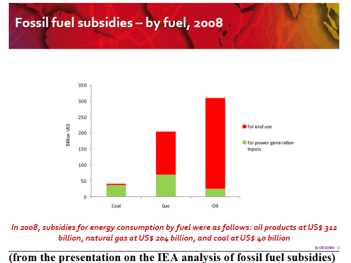 analysis of fossil fuels alternative energy report