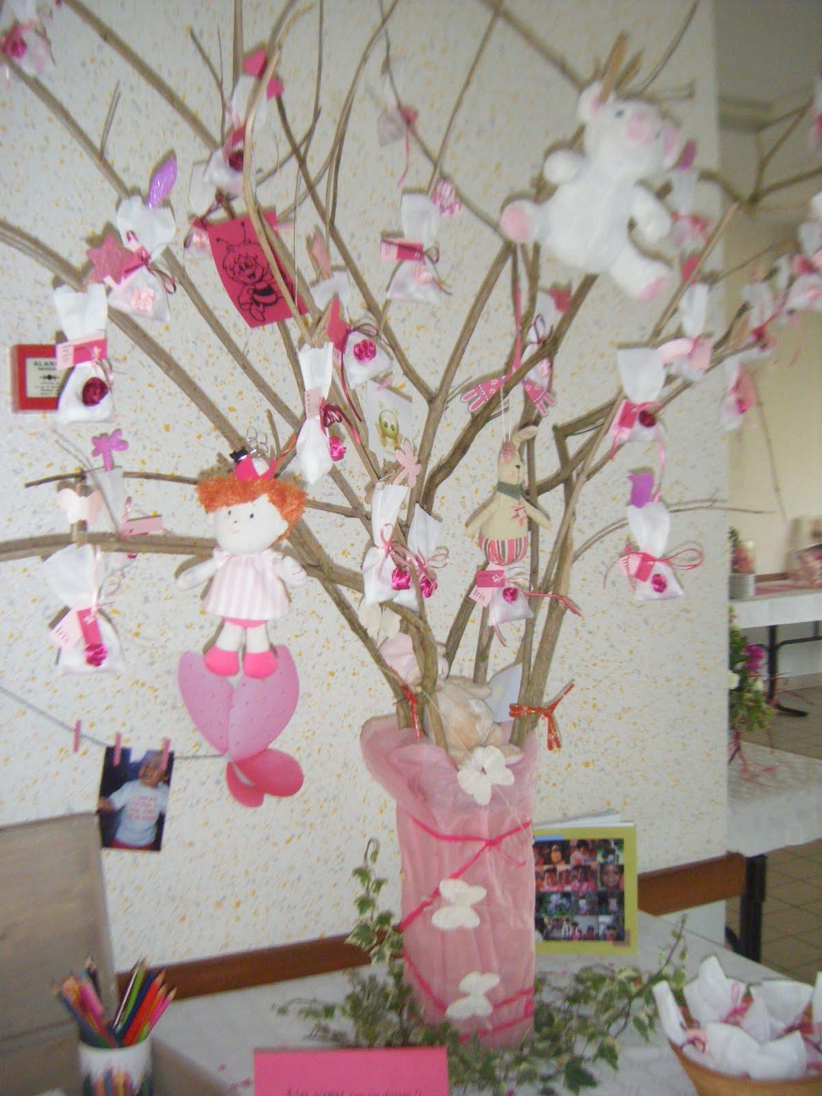 Comment fabriquer un arbre a drag e fashion designs - Comment couper un arbre a la tronconneuse ...