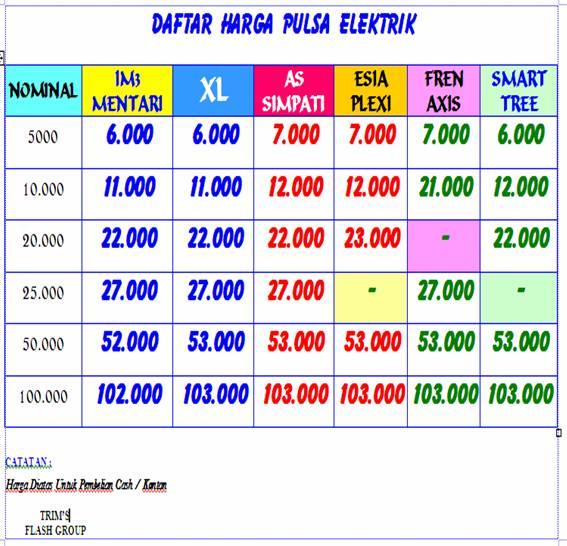 Image Result For Pulsa Murah Di Bojongpicunga