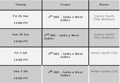 India tour of West Indies 2009 Schedule