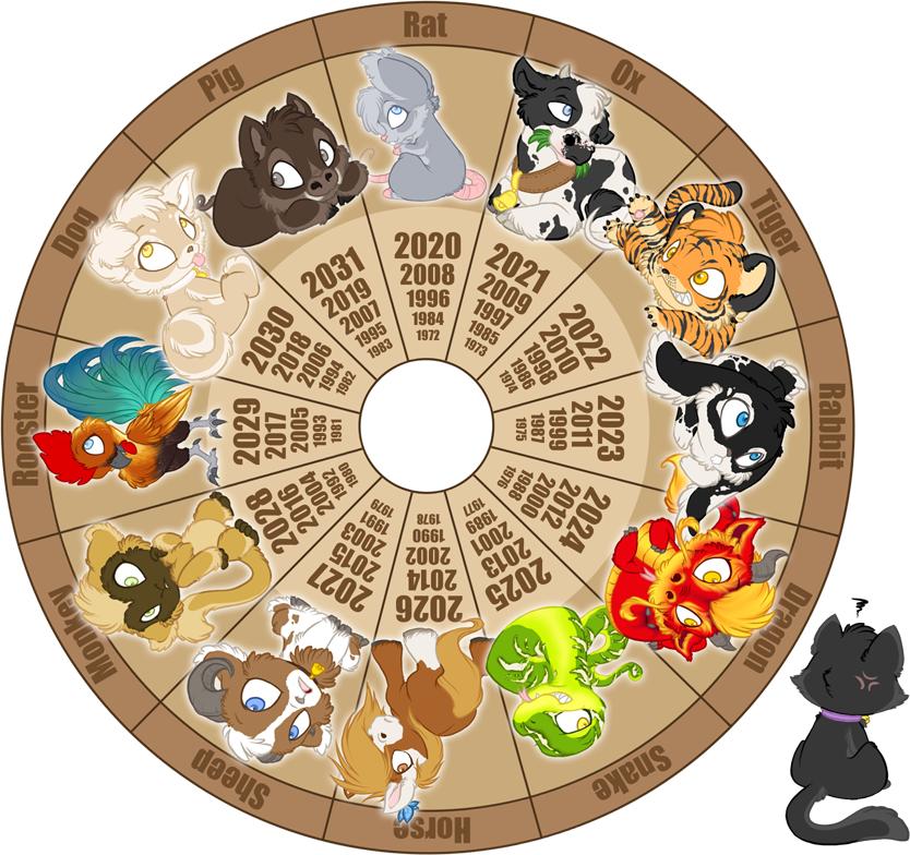 The Chosen 13 (Chinese Zodiac RP - PLEASE JOIN :D ) Chinese_Zodiac_chibi_wheel_by_DarkuAngel