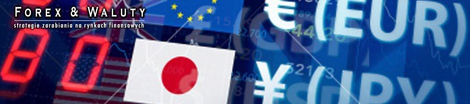 Forex & Waluty