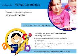 Inteligencia linguistico-verbal