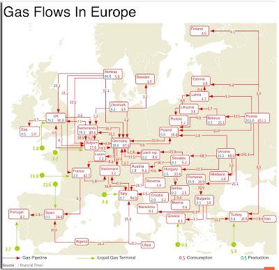przypływ, odpływ gazu w Polsce
