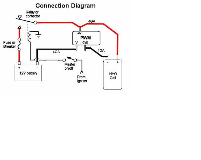manuales de servicio y diagramas electronicos  marzo 2010
