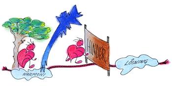 Makete-metoden/Dramaturgi i lärande