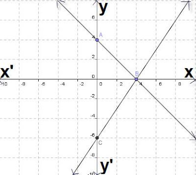 x+y=4 , 3x-2y=12