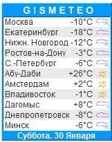 прогноз погоды для блога