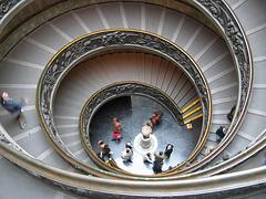 La spirale virtuosa dell'innovazione