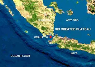 Krakatoa Islands