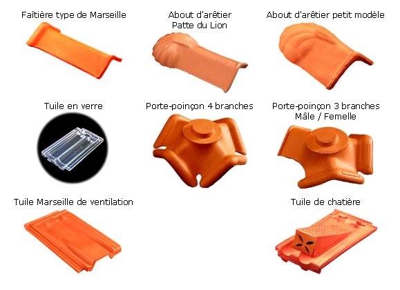 Margon portugal accessoires pour la tuile marseille for Tuile plate de marseille