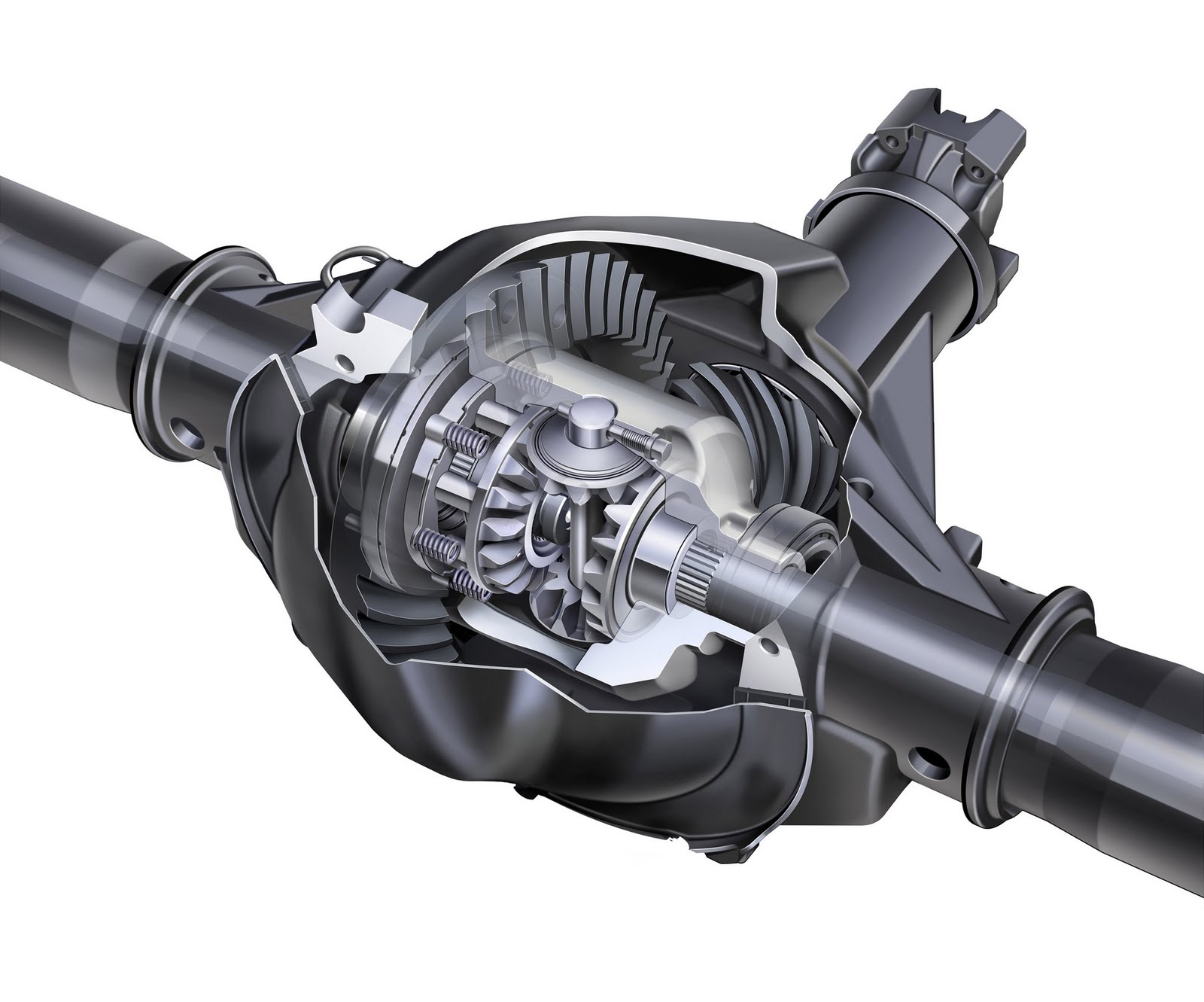 Suhan auto locking differential