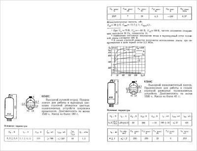 tube amplifier 6p44c circuit