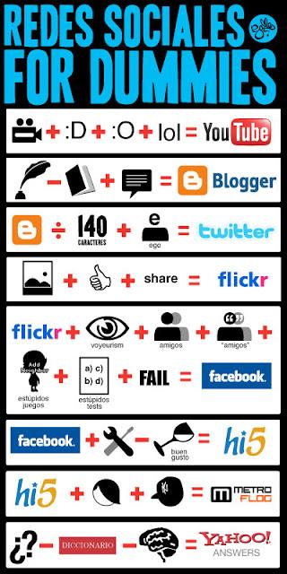 Imagen Redes Sociales para Dummies