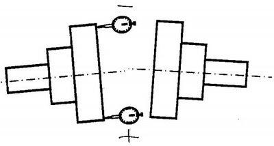 b6 Phương pháp cân tâm RIM FACE