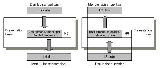[0310-lapisan-presentasi.jpg]