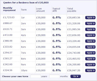 Natwest business plan