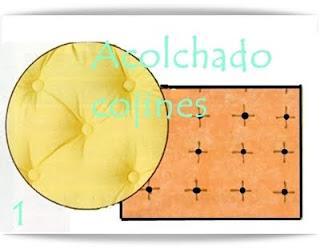 Decorativos cojines para tus sillas haciendo manualidades - Como hacer cojines para sillas ...